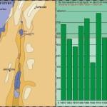 Klimat_Palestyny